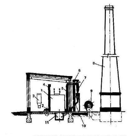 Упрощенная технологическая схема отопительной котельной малой мощности.