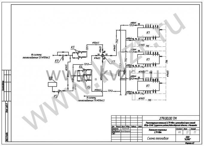 Схема тепловая. Л 11