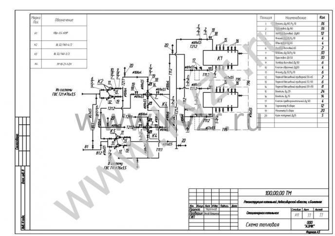 Реконструкция котельной. Схема